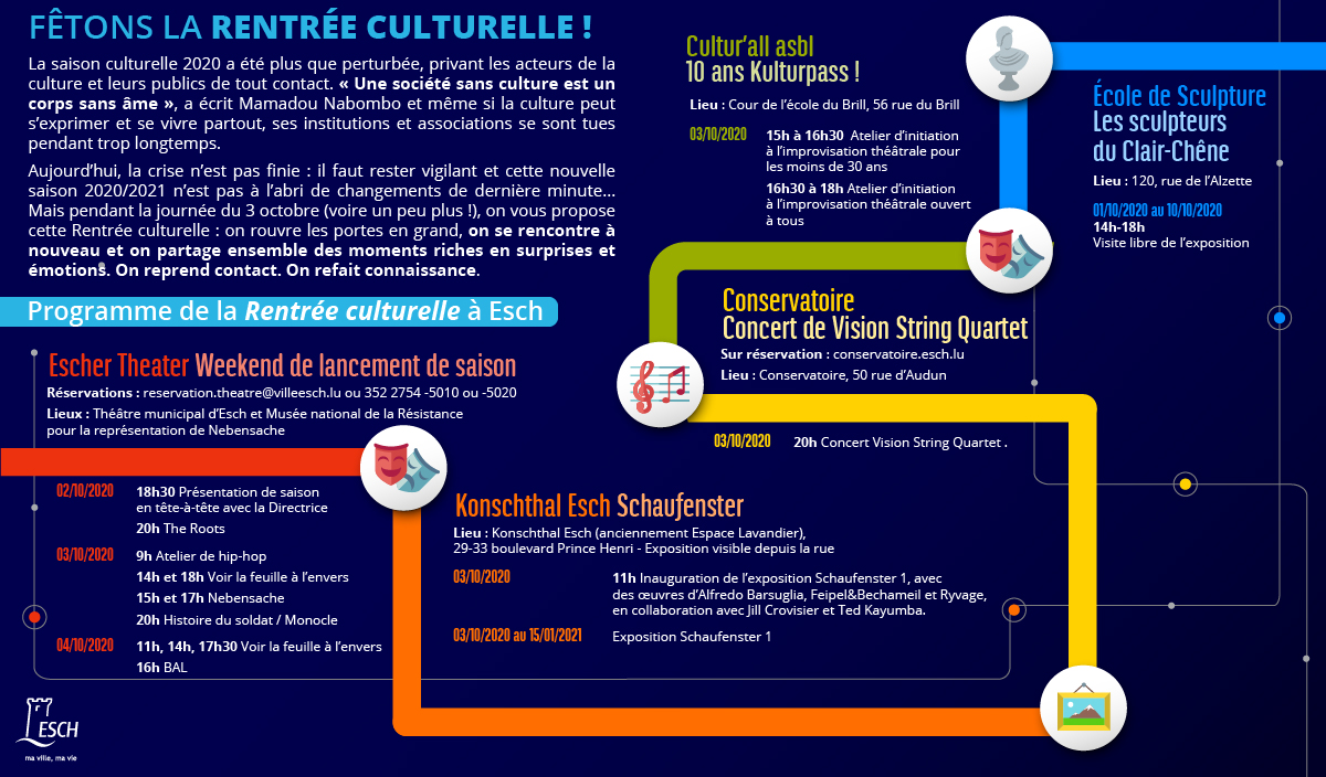 R2_timeline_rentree_culture_1200x630_0920_villeeesch-03-02-01